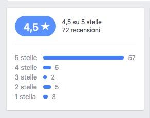 recensioni prontopannolino facebook